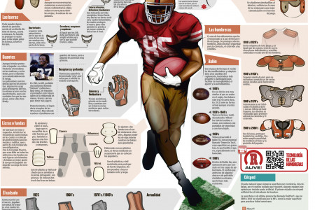 NFL TECH Infographic