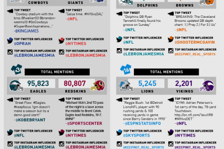 NFL Week 1 Matchups - Social Media Infographic