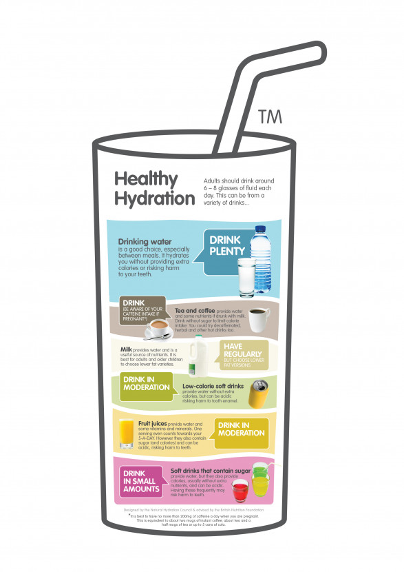 Healthy Hydration Glass