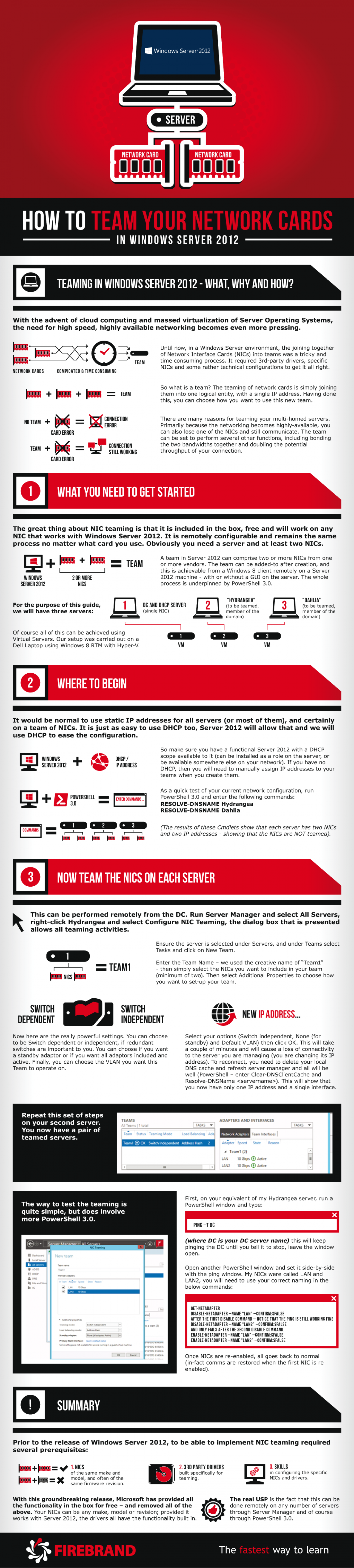 NIC Teaming in Windows Server 2012 Infographic