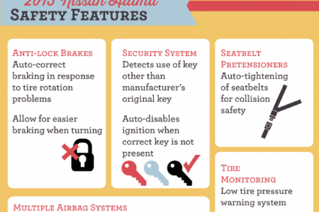 Nissan Altima: The Ultimate Sedan  Infographic