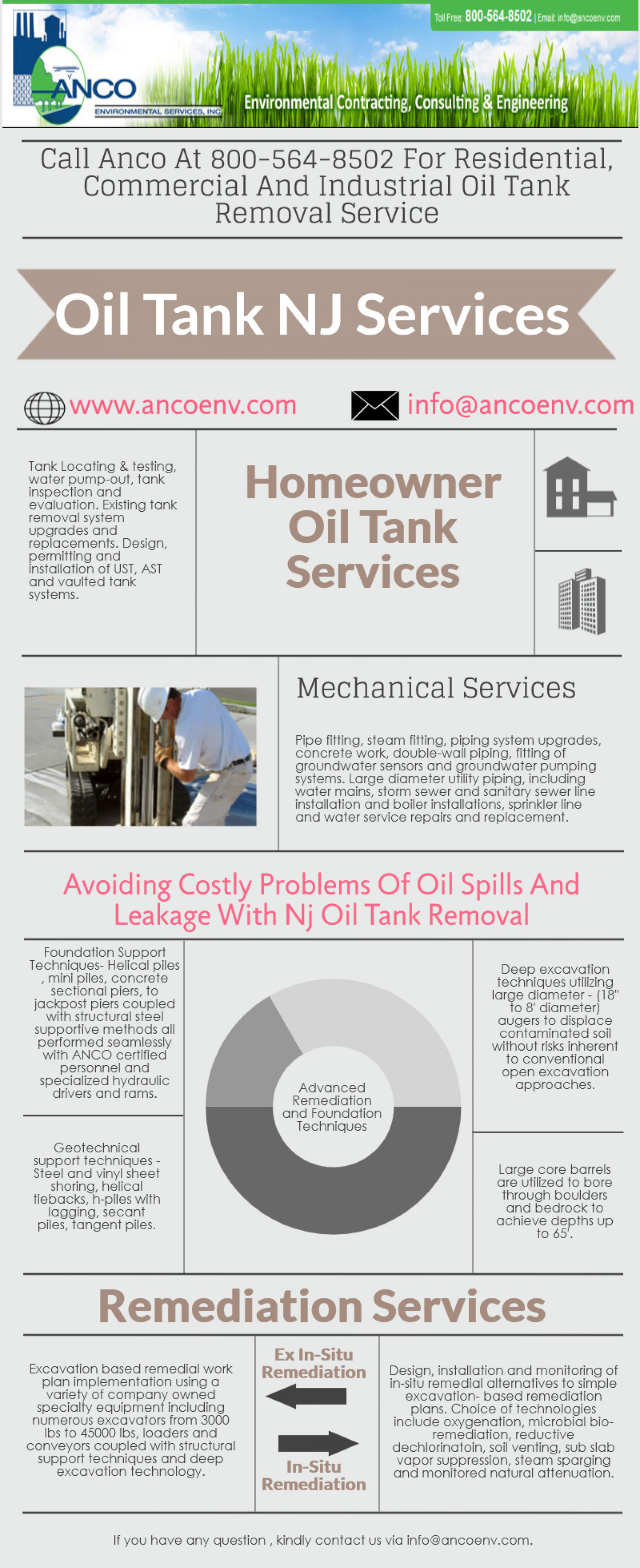 NJ Oil Tank Removal Infographic