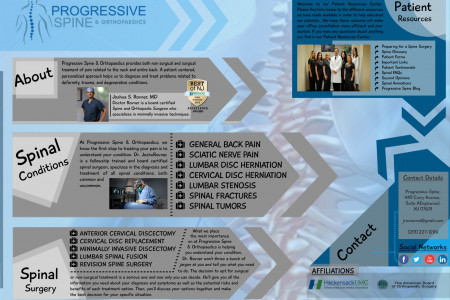 NJ Spine Surgeon Infographic Infographic