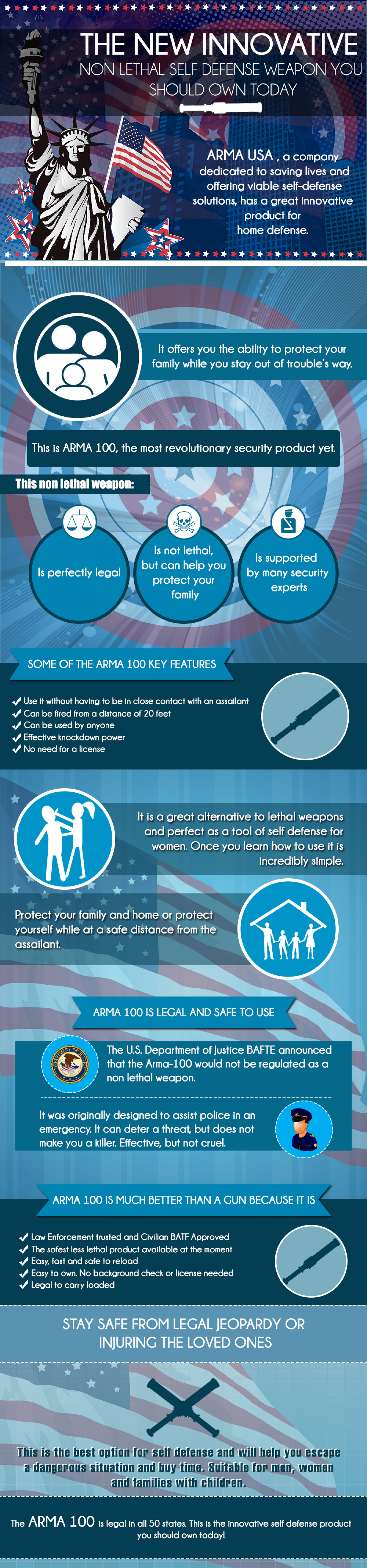The New Innovative Non Lethal Self Defense Weapon You Should Own Today Infographic