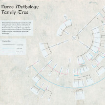 Norse Mythology Family Tree Diagram Infographic