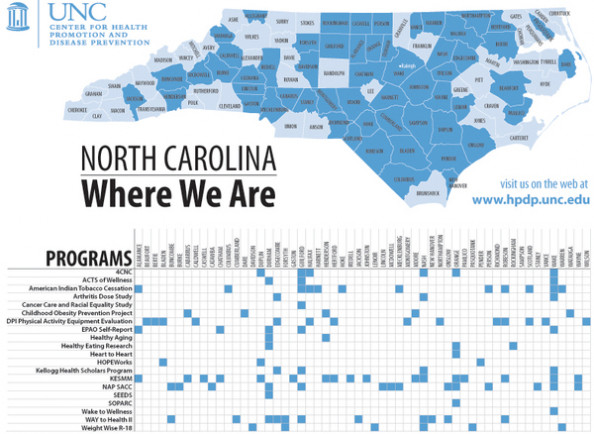 North Carolina: Where We Are Infographic