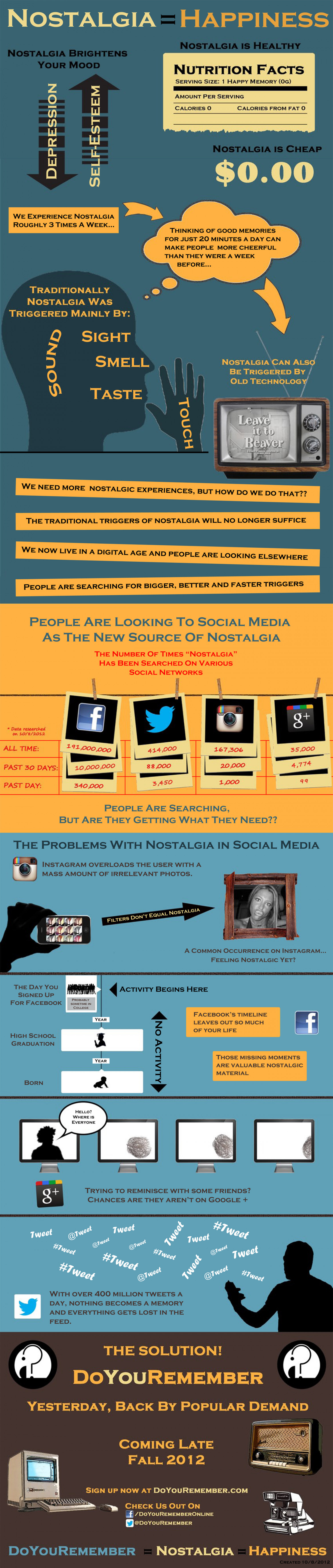 Nostalgia = Happiness  Infographic