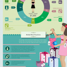 Not Maid of Money: The High Cost of Being a Bridesmaid Infographic