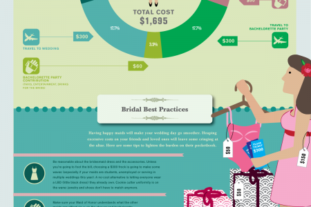 Not Maid of Money Infographic