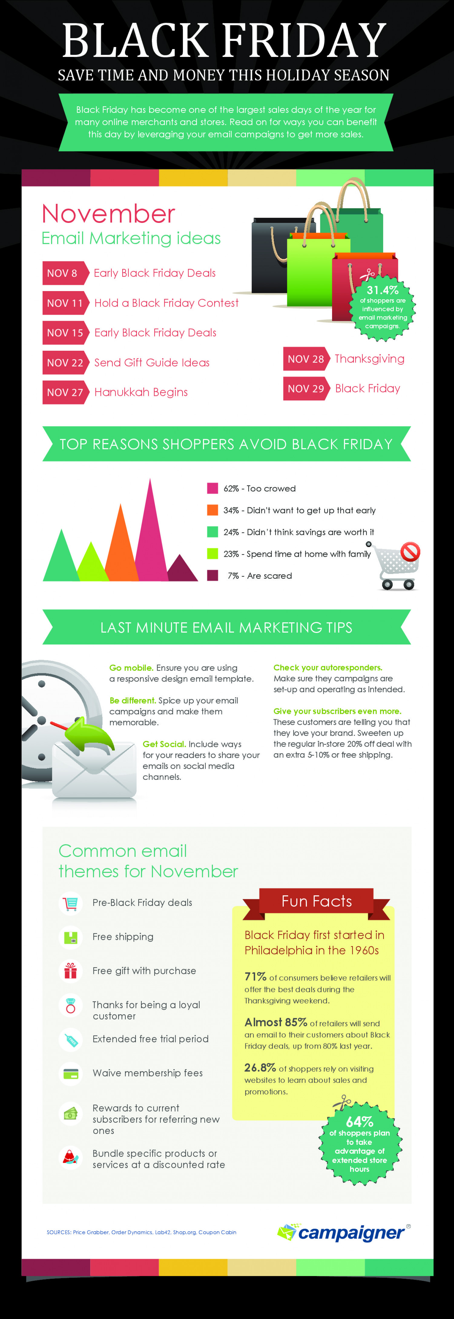 November Email Marketing Campaign Planning Tips Infographic
