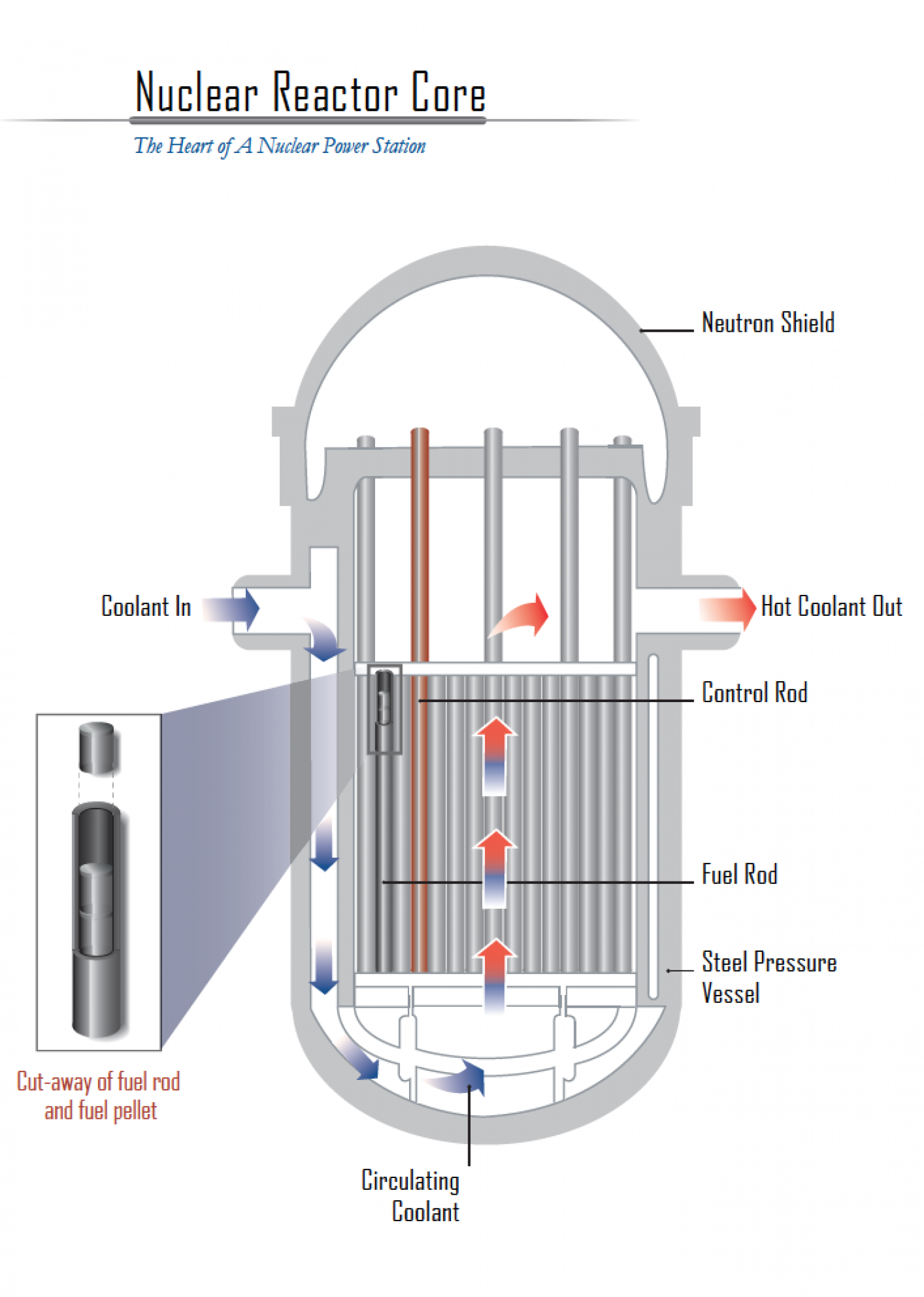schematic of a nuclear reactor drawing of a nuclear