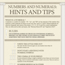 Number & Numerals: Hints and Tips Infographic