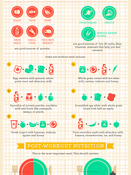 Nutrition & Fitness, The Ultimate Cheat Sheet Infographic
