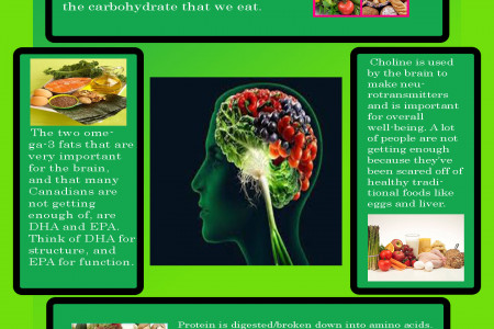 Nutrition For A Healthy Brain Infographic
