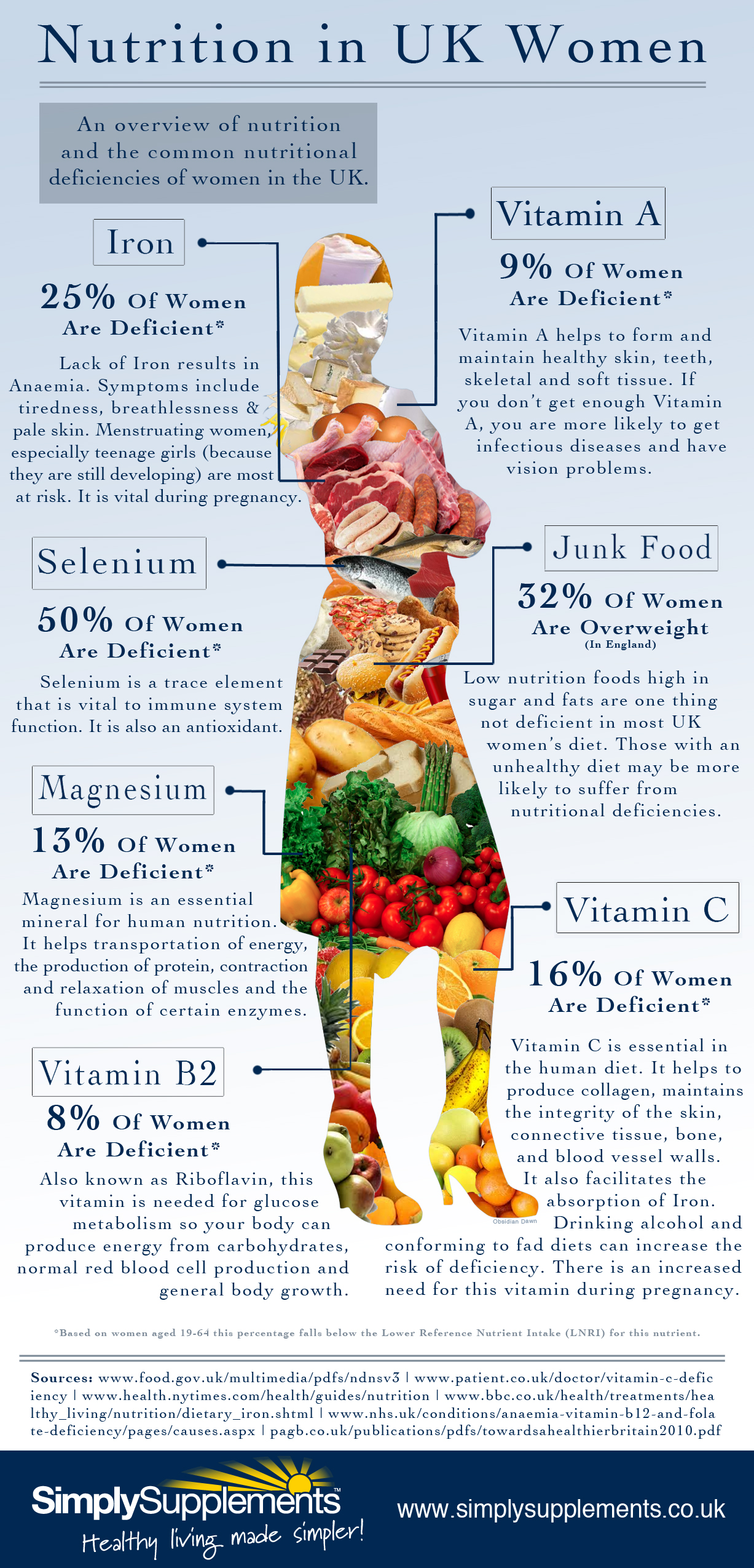 nutrition-in-uk-women_512f7fceaea12.jpg