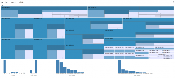 nv: nessus visualization for the web Infographic