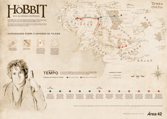 hobbit plot diagram example 9 esportstotaal nl \u2022 Plot Diagram Labeled visually blog 16 complicated movie plots explained with infographic rh visual ly novel plot diagram plot