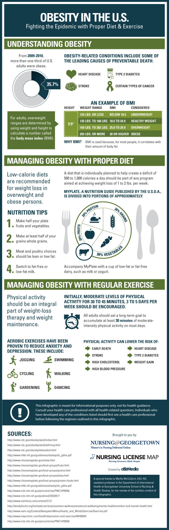 Obesity In The U.S.: Fighting The Epidemic With Proper Diet &amp; Exercise Infographic