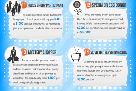 Odd Jobs That Helps Us To Make Good Money Infographic