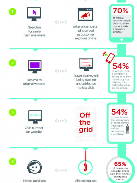 Off the Grid Infographic