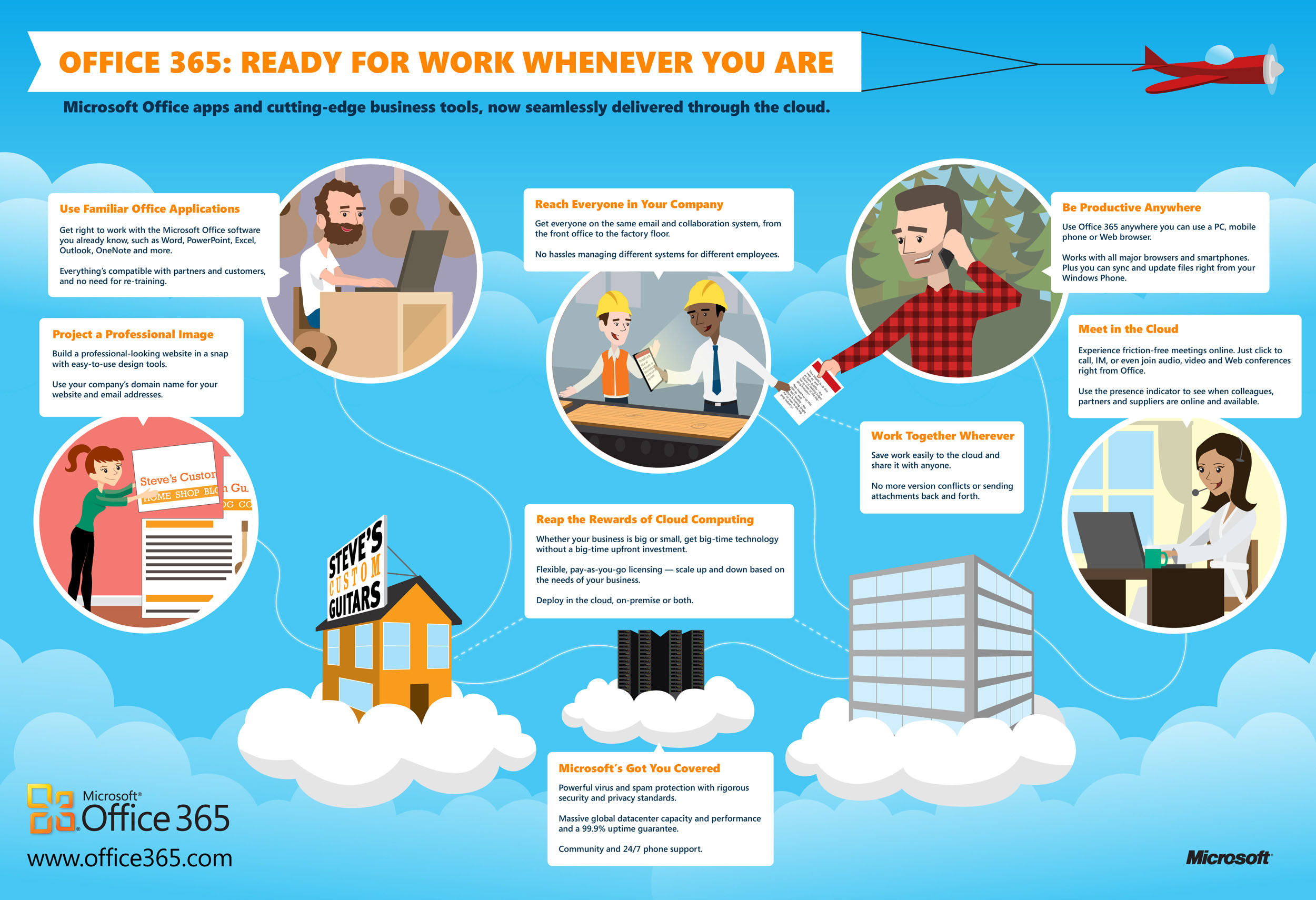 Office 365 ready for work whenever you are - What is office 365 for business ...