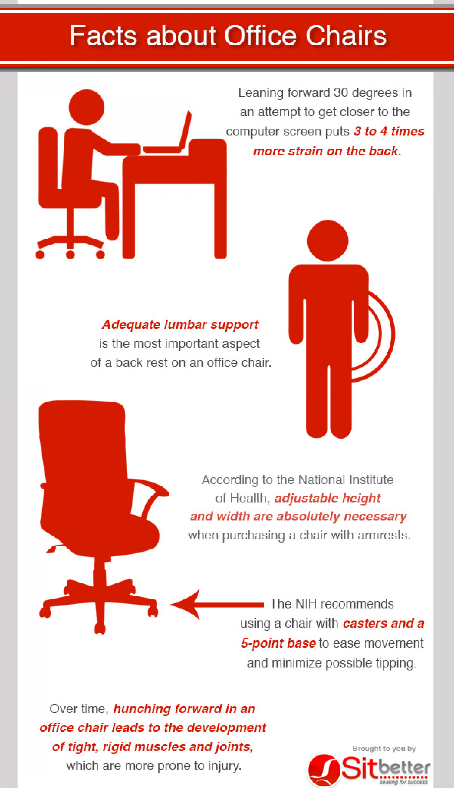 Facts About Office Chairs Infographic