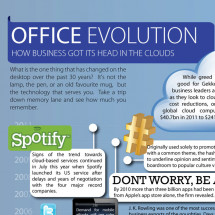 Office evolution – how business got its head in the clouds Infographic