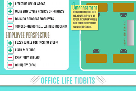 Office Hierarchy & the Pros & Cons of Cubicles Infographic