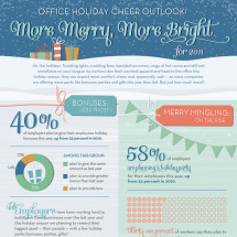 Office Holiday Cheer Outlook: More Merry, More Bright Infographic