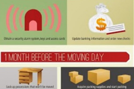 Office Moving Checklist Infographic