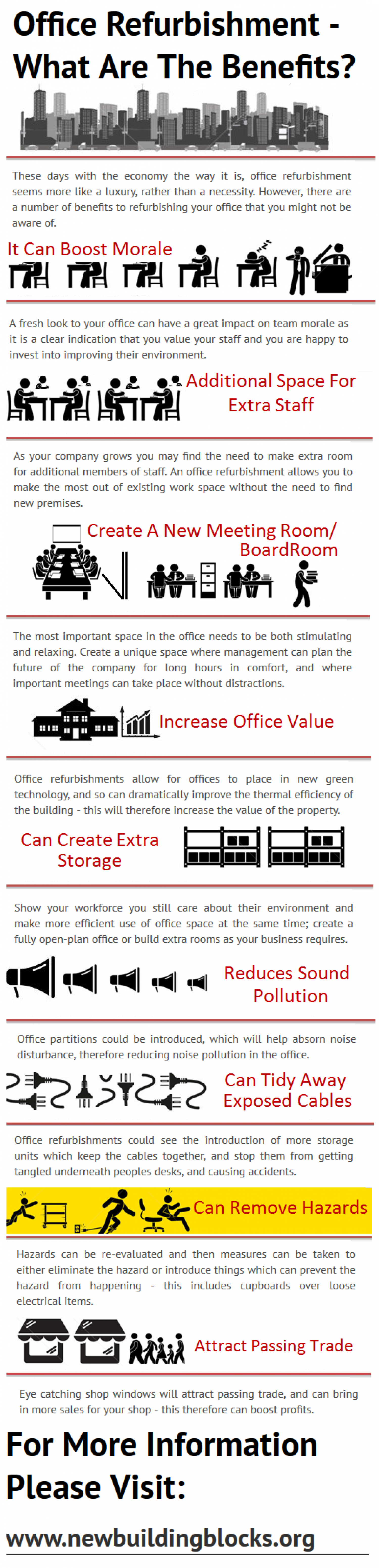 Office Refurbishment - What Are The Benefits? Infographic