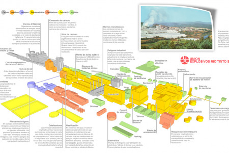 Old calcium carbide plant Infographic