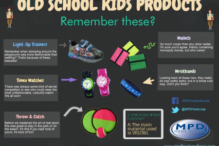 Old School Kids Products Infographic