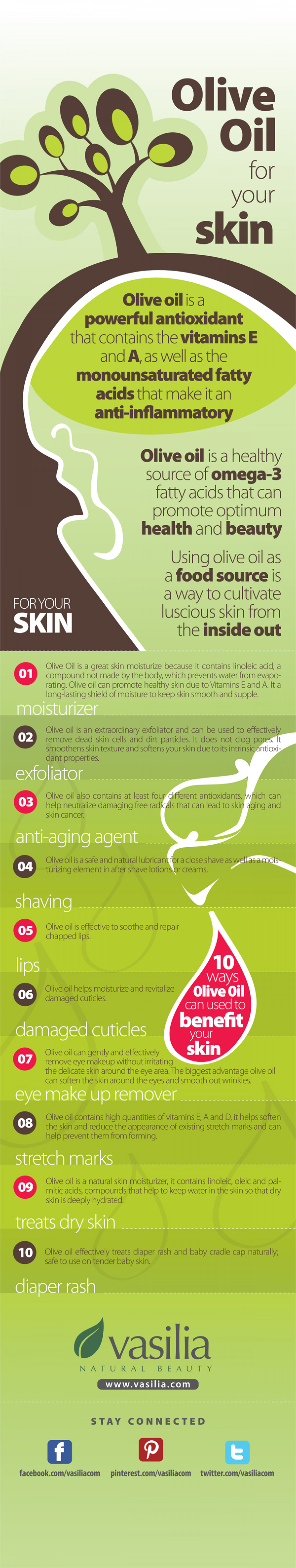 Olive Oil for Skin Infographic