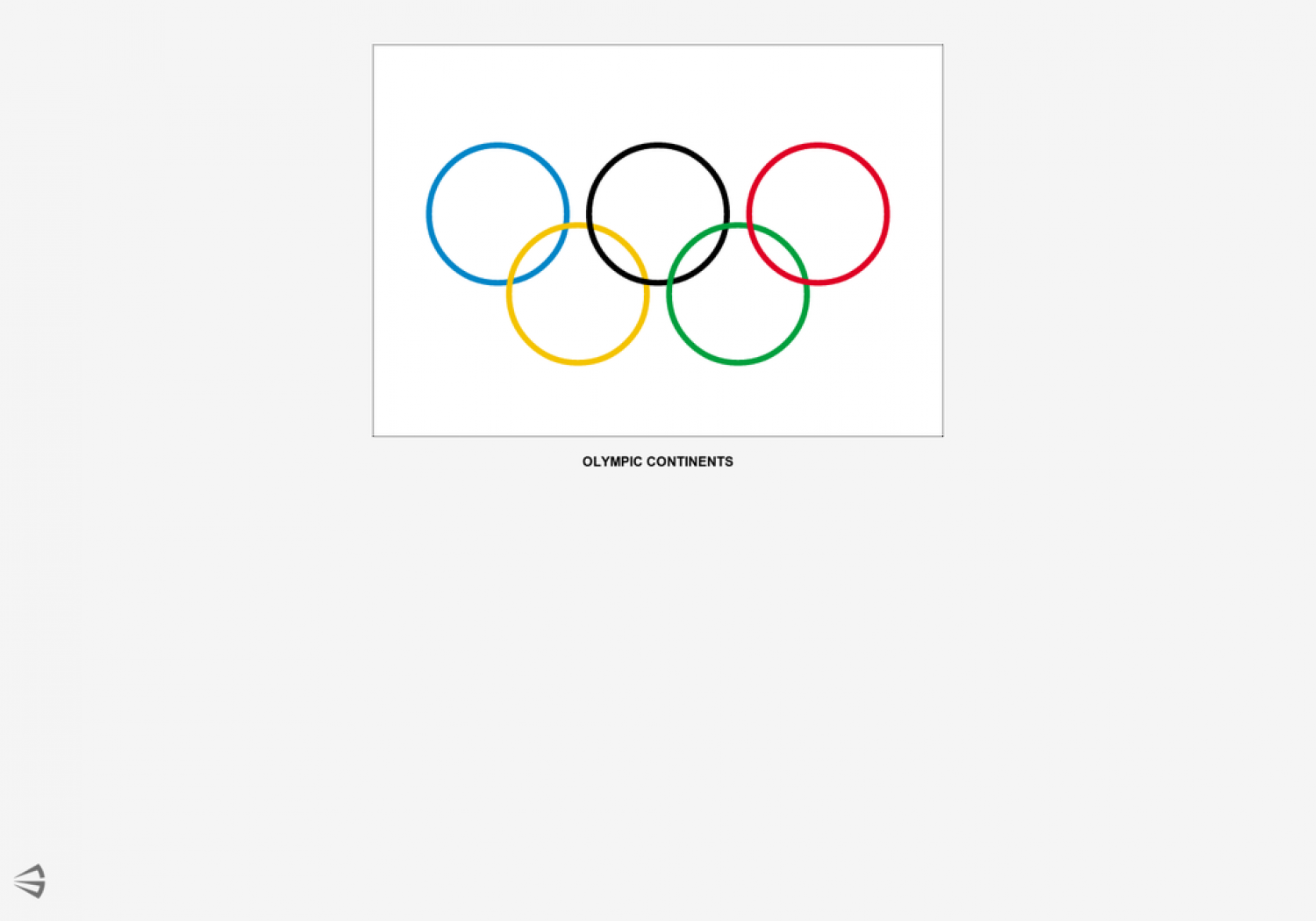 Olympic Continents Infographic