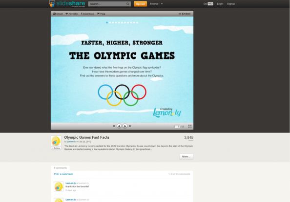 Olympic Fast Facts Infographic