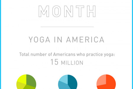 Om Say Can You See... National Yoga Month Infographic