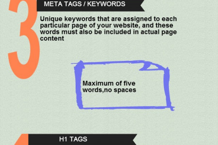 on page seo checklist | Web-Agency Infographic