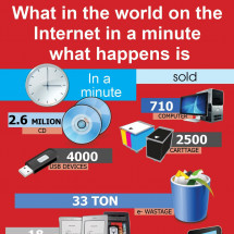 One Minute in tech world Infographic