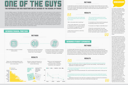 One of the Guys Infographic