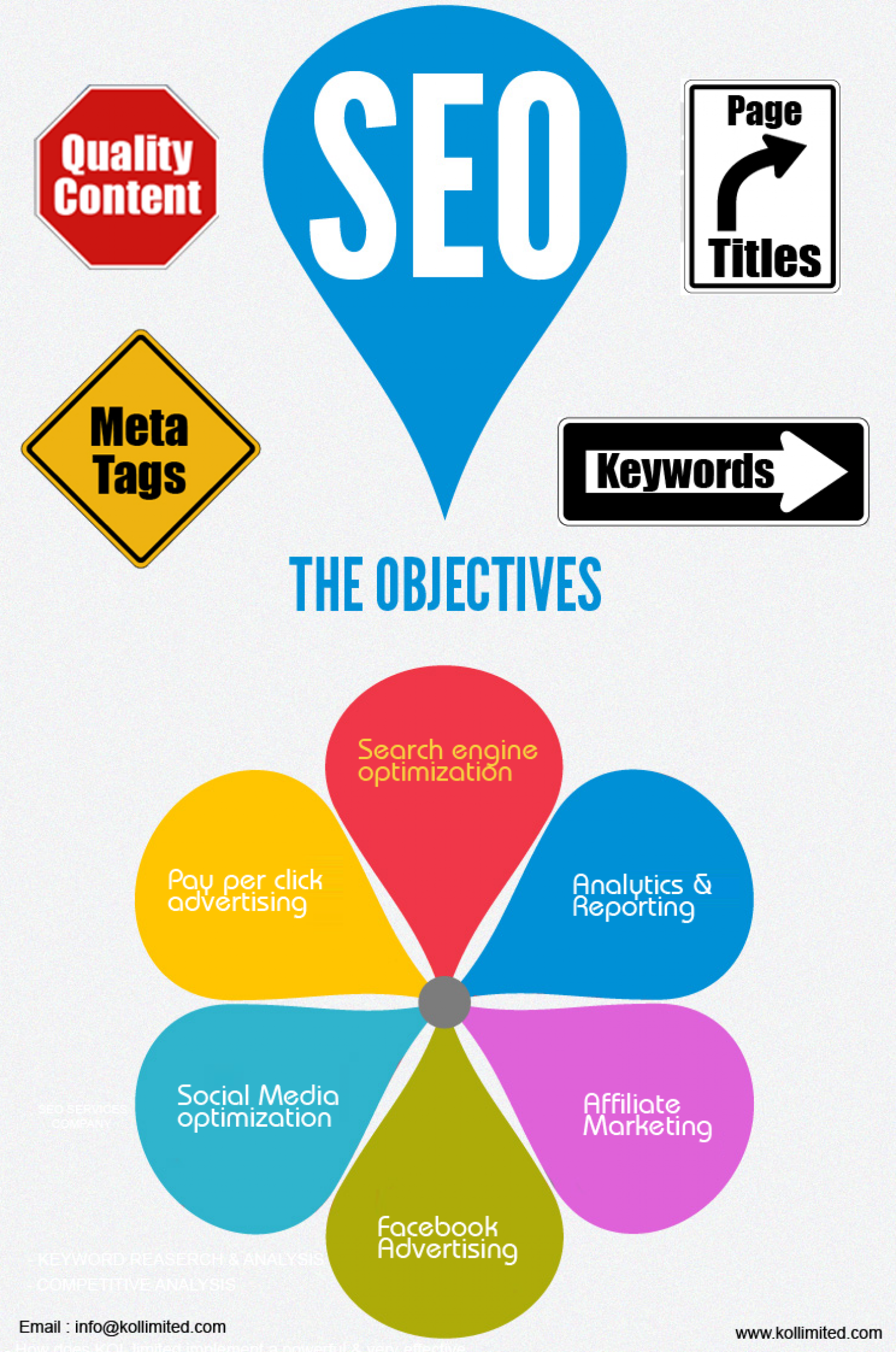 One of the most powerful ways of online marketing..!! Infographic