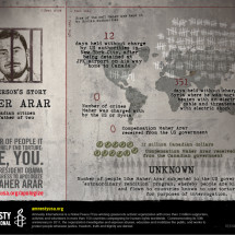 One Person's Story: Amnesty International 50th Anniversary Infographic