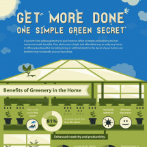 One Simple Secret To Get More Done Infographic