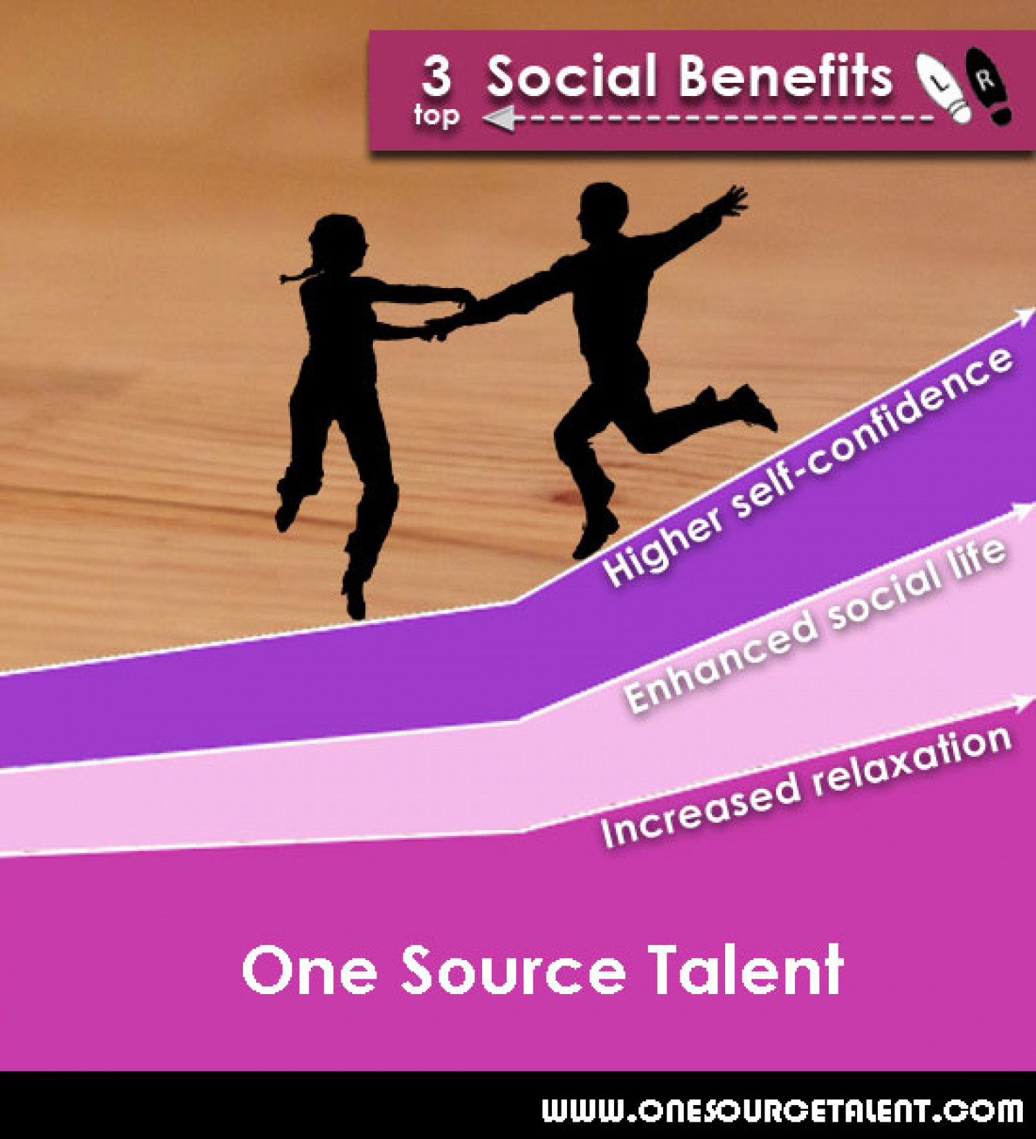 One Source Talent dancer success statistics Infographic