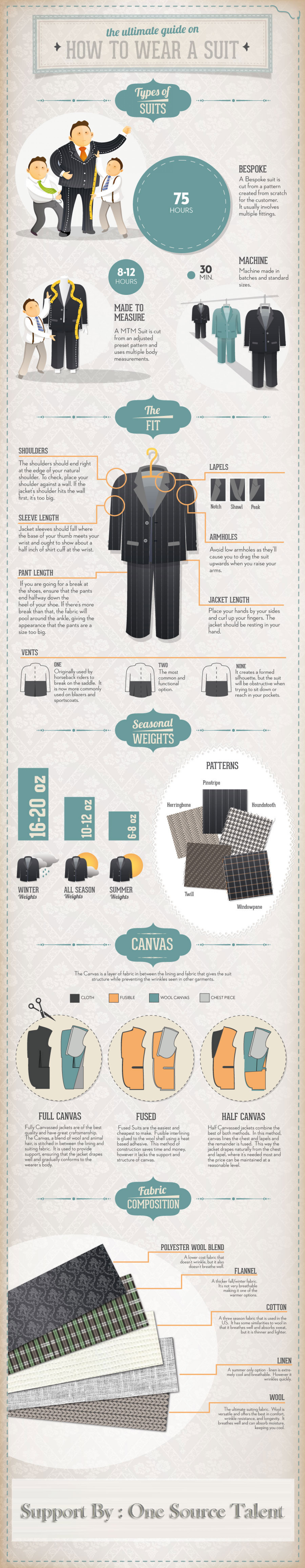 one source talent says how to wear a suit Infographic