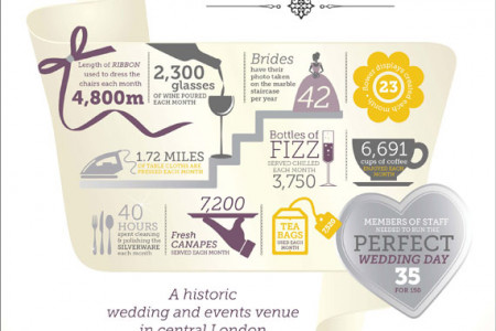 One Whitehall Place  Infographic