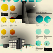 One Year of Prison Costs More Than One Year at Princeton Infographic
