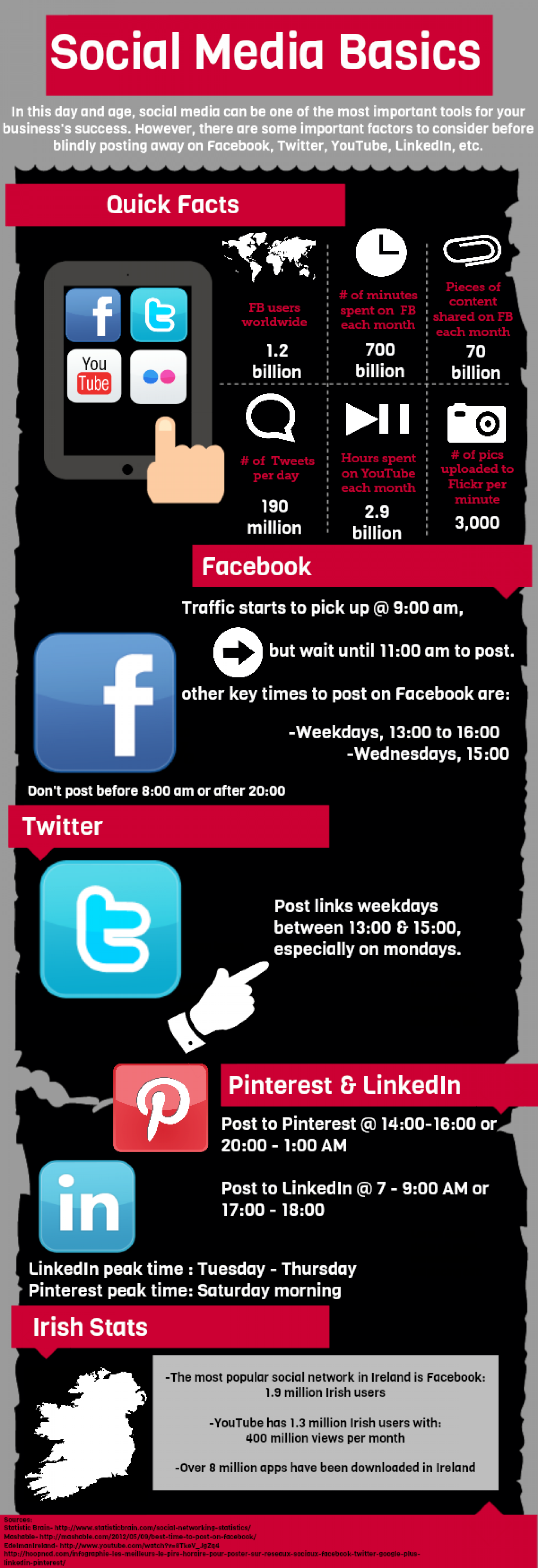 Oneproductions Social Media basics Infographic