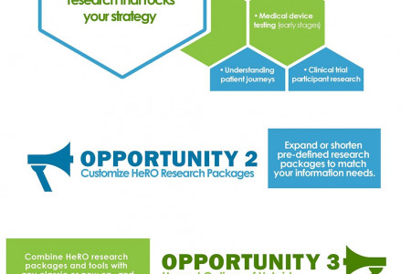 Online Health Research  Infographic