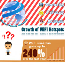 Online Identity Theft & Wi-Fi Hotspots - The Connection & The Prevention Infographic